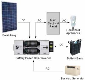 solar_og
